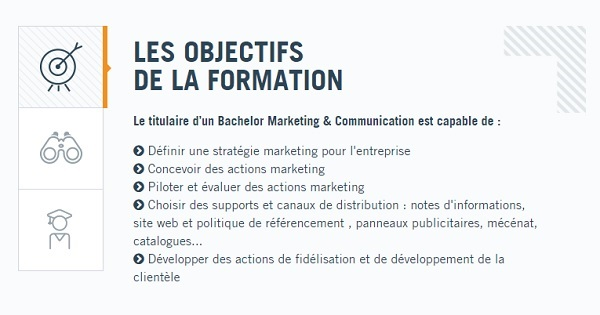 Bachelor Communication Le Mans