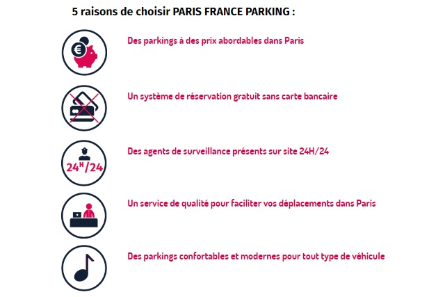 parking public gratuit paris