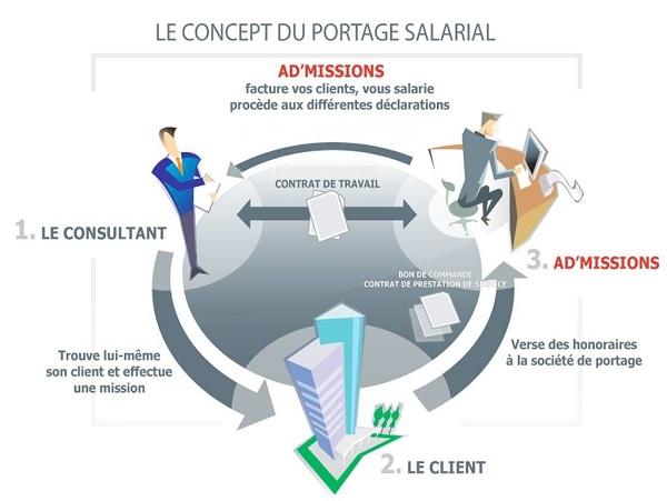 freelance en suisse